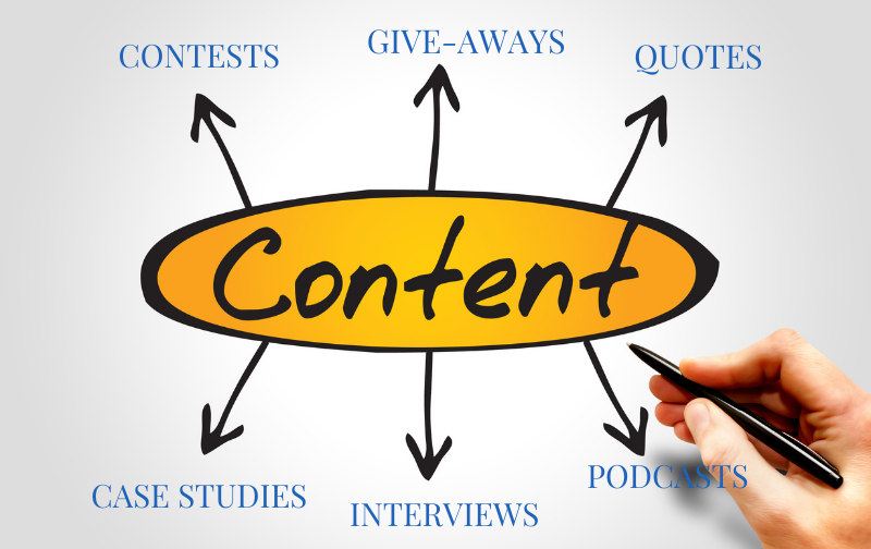 To showcase the types of content buckets a entrepreneur can create